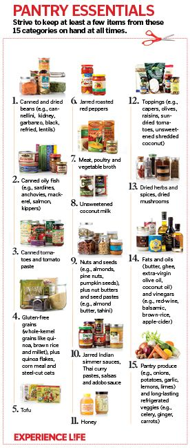 Pantry essentials - strive to keep at least a few items from these 15 categories on hand at all times. The list includes: canned and dried beans, canned tomatoes and tomato paste, gluten-free grains (like quinoa, brown rice, millet), tofu, vegetable broth, unsweetened coconut milk, nuts + seeds, and honey, among others.