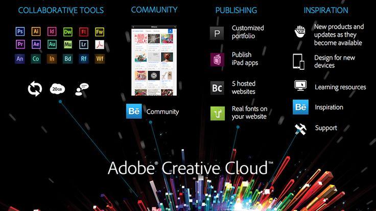未来は突然訪れるもの...アドビが本日(米時間月曜)年恒例MAXカンファレンスで10年来のヒット商品「Creative Suite(CS)」...