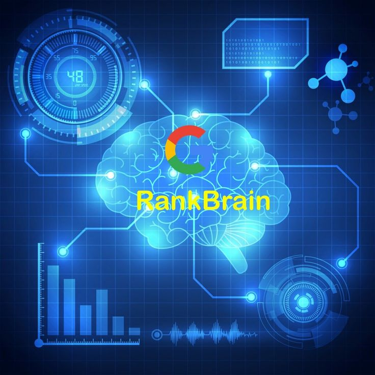 Google is utilizing RankBrain, a machine learning system, to process all search queries done on its search engine.  And it seems, the RankBrain is influenc