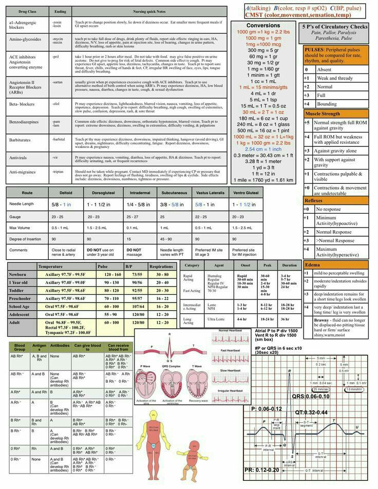 Reference sheet for nurses