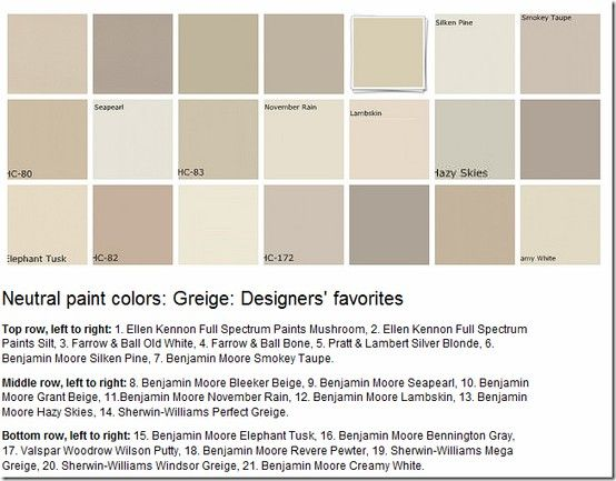 The many shades of greige neutral paint colors chosen by designers color me happy pinterest Great paint colors