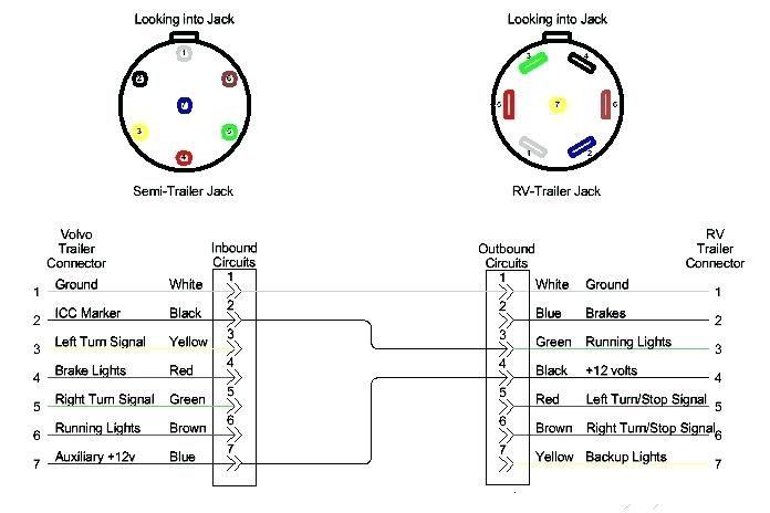 Wiring Diagram For Trailer Light 7 Pin, http