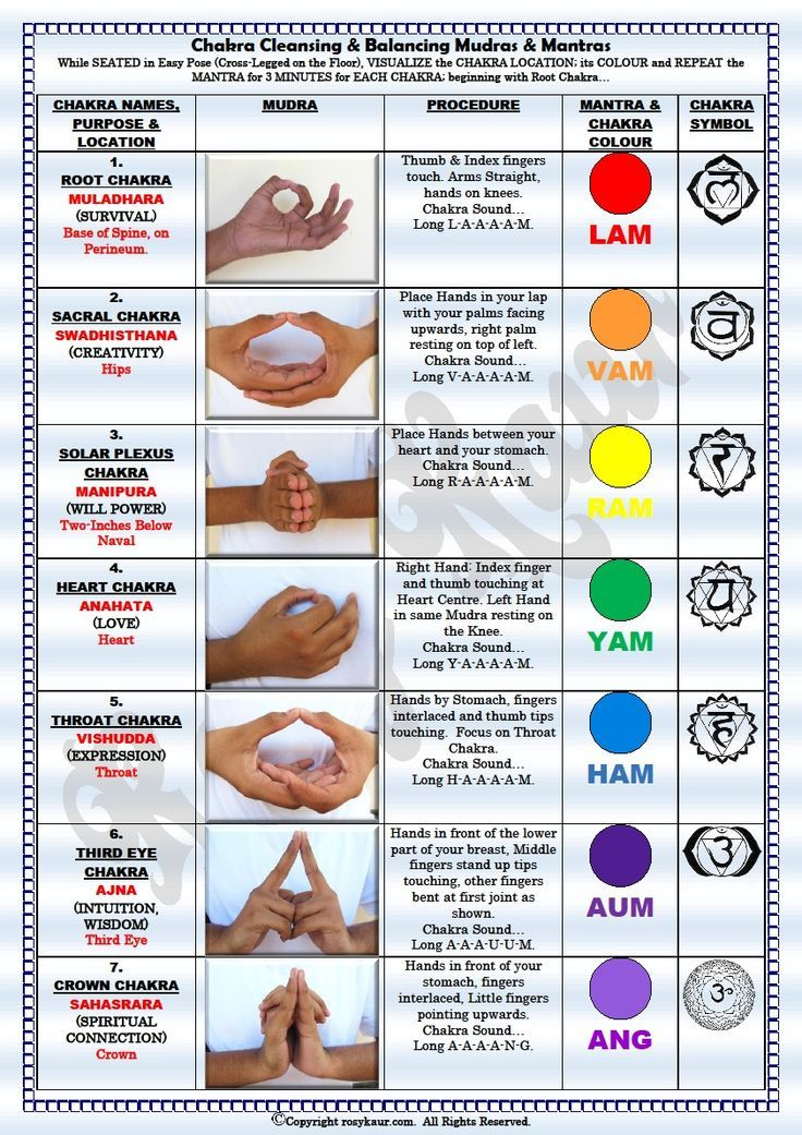 There are many methods to help us balance the pranic energy that flows within each and every one of us. Here are the mudras (hand gestures) and mantras (sounds), as well as the method for cleansing and balancing each of the seven chakras.
