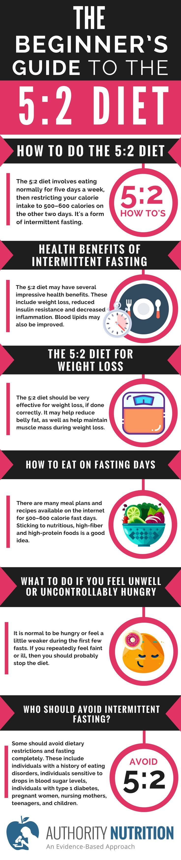 Best 25+ Fast Weight Loss Tips Ideas On Pinterest  Losing Weight Tips,  Weight Loss Challenge And Tips To Lose Weight