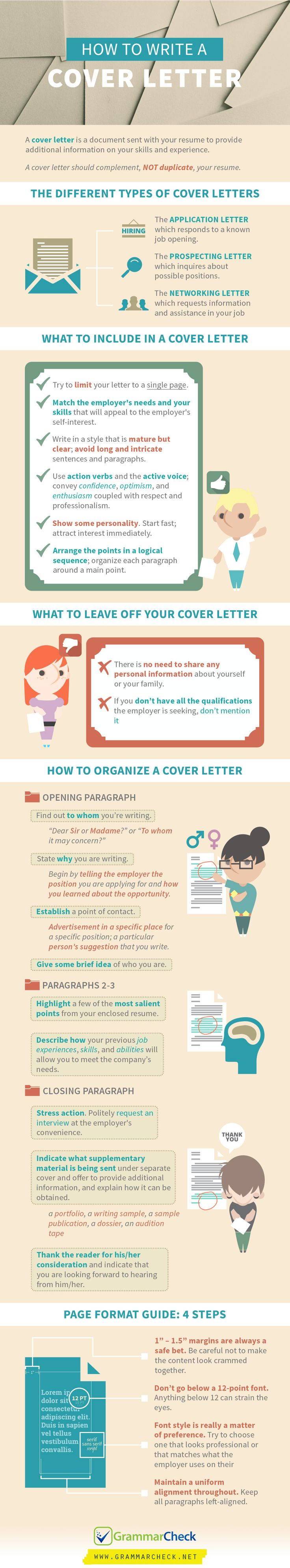 How to Write a Cover Letter - Step by Step (Infographic)
