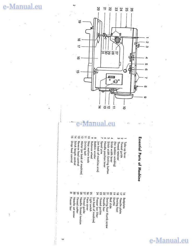 PFAFF 260 Maszyna do szycia - Podgląd instrukcje użytkownika | Strona: 3