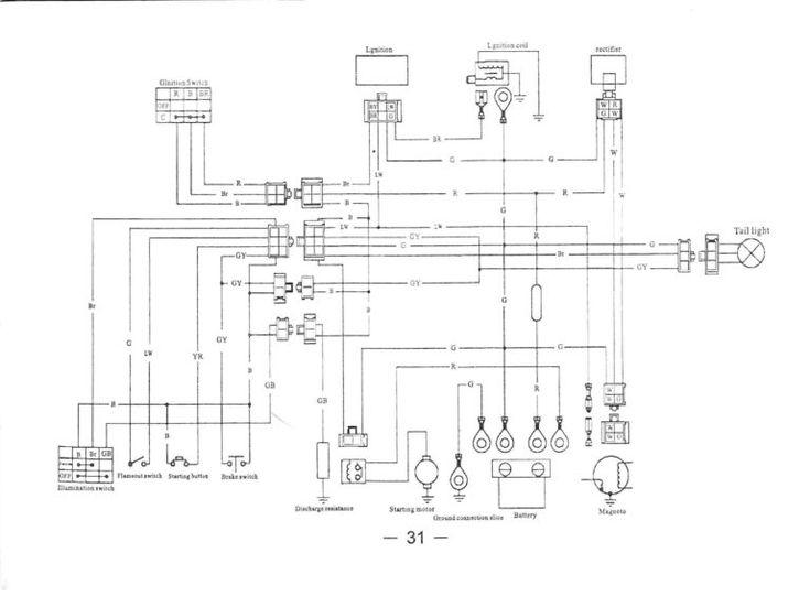 110cc Chinese Atv Wiring Diagram New Quad Beauteous Tao ...