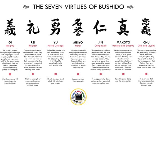 Bushido way of the warrior!!!!!