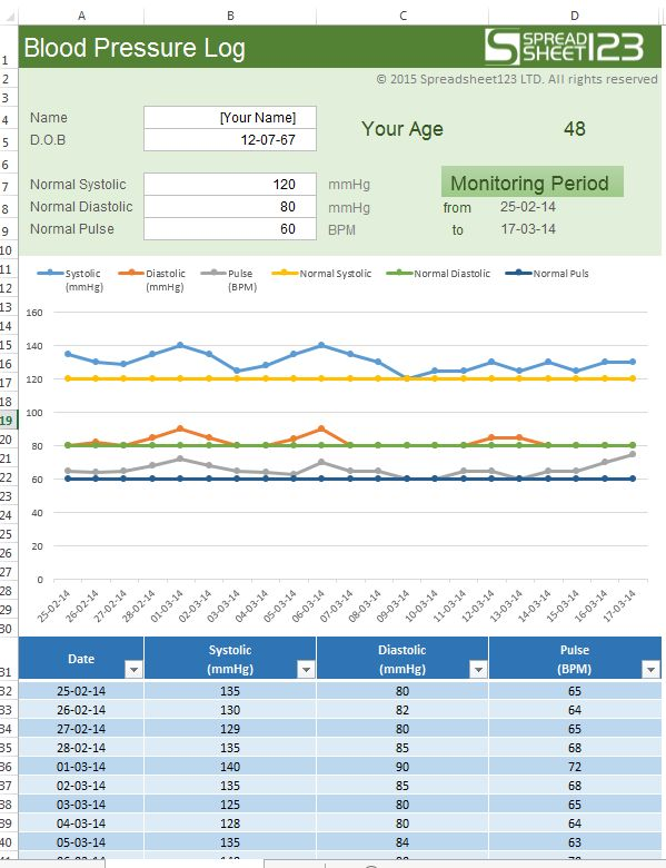Raj Excel Excel Template Blood Pressure Log Excel Pinterest - Log Template Excel