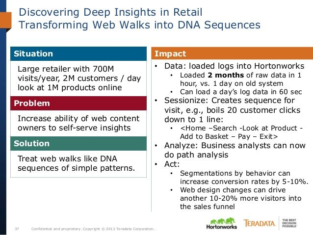 Confidential and proprietary. Copyright © 2013 Teradata Corporation.37 Discovering Deep Insights in Retail Transforming We...