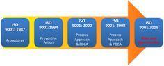 ISO 9001 version 2015 : décodée, traduite, illustrée, accessible !