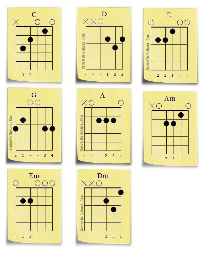8 acordes importantes basicos para guitarra principiantes