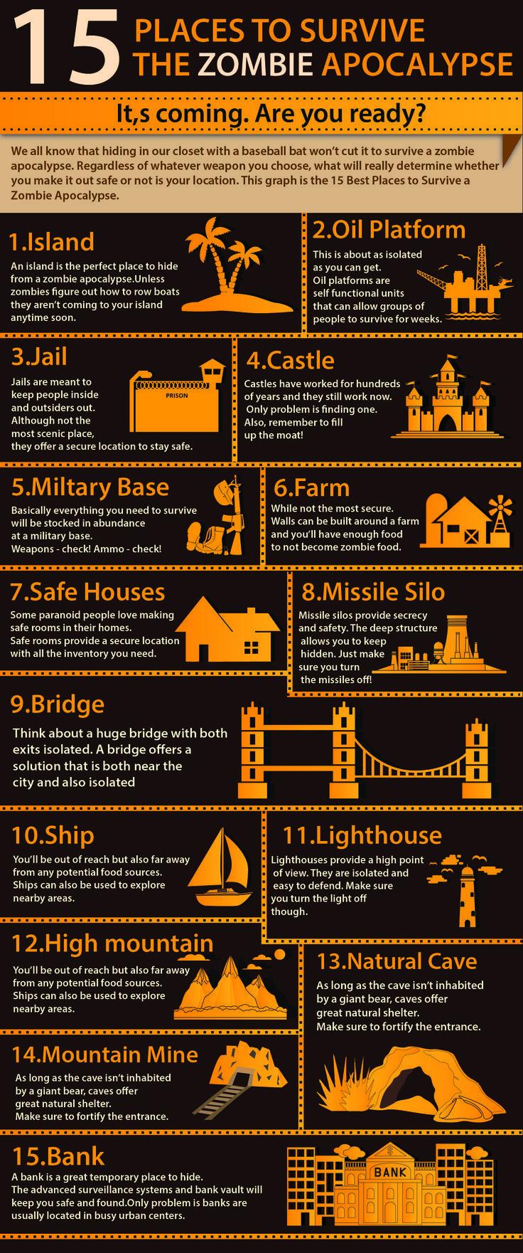 15 Places to Survive The Zombie Apocalypse