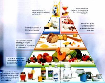 * Définition * C'est une initiative à la découverte de nouvelles saveurs. C'est l'introduction progressive d'autres aliments que le lait. C'est le passage d'un alimentation uniquement lactée à une ...