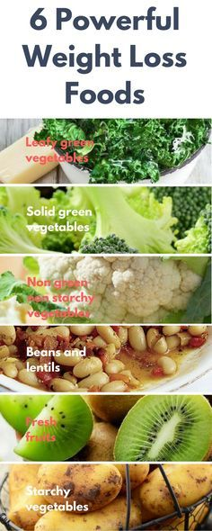 The world's 7 best weight loss foods are the lowest calorie, highest fiber, highest nutrient and most antioxidant rich foods in the world.