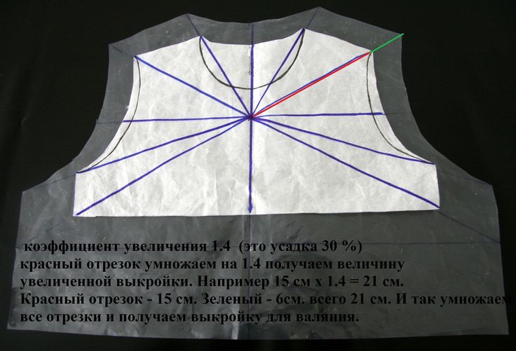 felt-artelechka: Валяное платье (детское). Мастер-класс.
