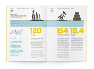 annual report design–I like the timeline for history