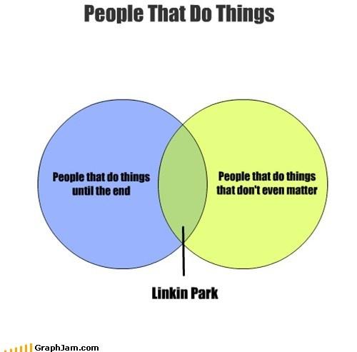 Make Your Own Pie Chart Softschools: Best 25+ Venn diagram maker ideas on Pinterest | Venn diagram ,Chart