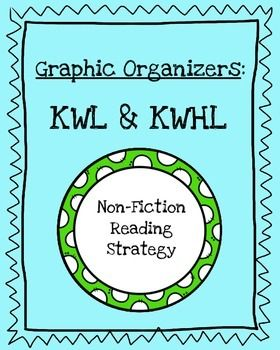 Graphic organizers are a great way to get students to organize the information they read.  KWL/KWHL charts are organizers that can be used as Pre-Reading, During Reading, and Post-Reading activities.Please share with your fellow teachers.  I would also appreciate a 4-star rating so other teachers will know the quality of my work.