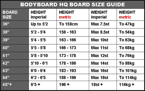 Best bodyboards body board expert buying advice, reviews, tips from Bodyboard HQ bodyboarding shop and store UK, NMD bodyboards, science, turbo, VS