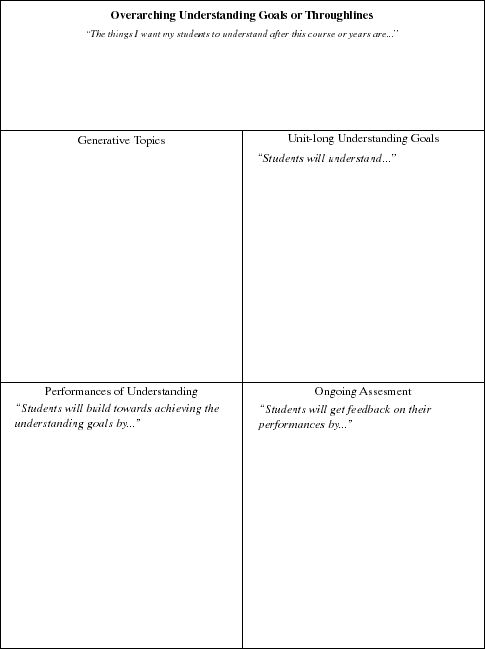 Best Teaching Lesson And Unit Planning Images On Pinterest - Dcps lesson plan template
