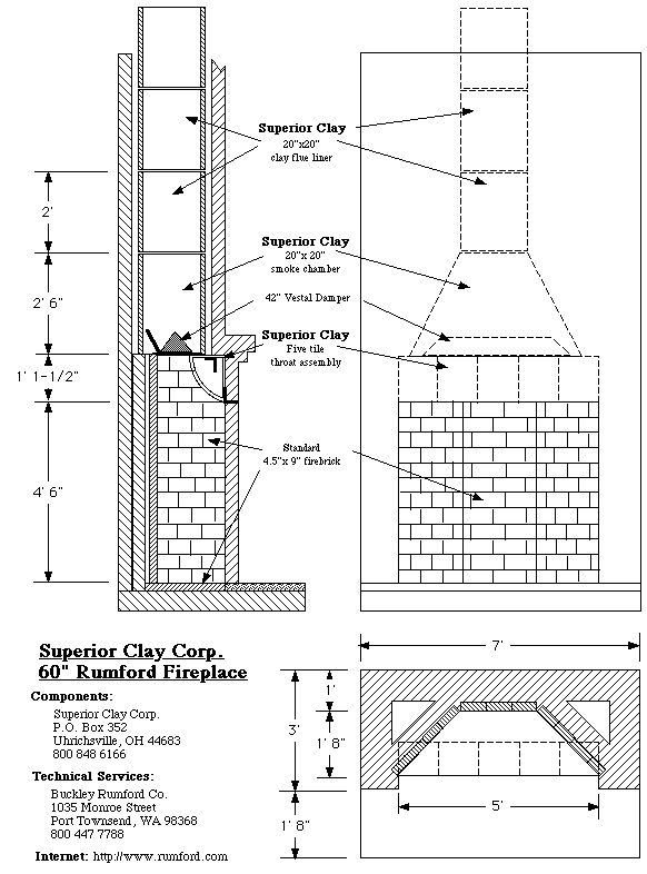 Image detail for -Rumford Fireplace Plans & Instructions
