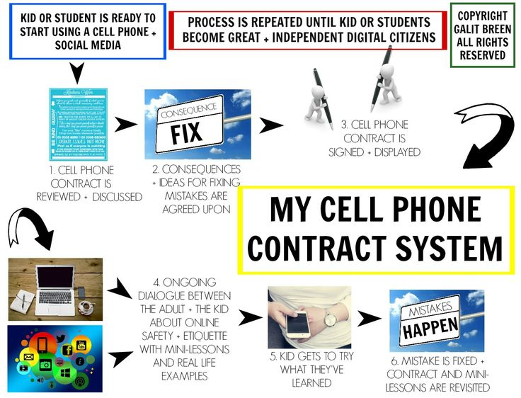 Keeping kids safe online and teaching kids what they need to know about social media and about using cell phones is a lot! This infographic about how to set up a cell phone contract for kids is so smart and really breaks down how to teach kids about online safety and online etiquette. BONUS: There is a free download of what to discuss with kids about cell phones and social media and kids!