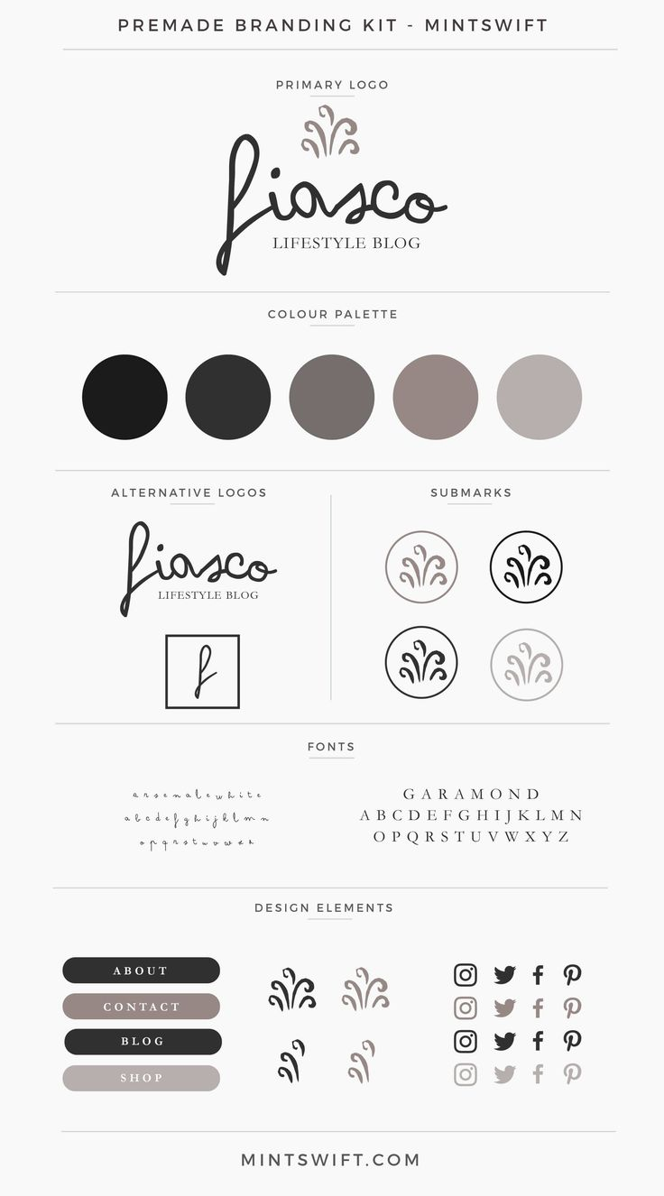 Fiasco Premade Branding Kit
