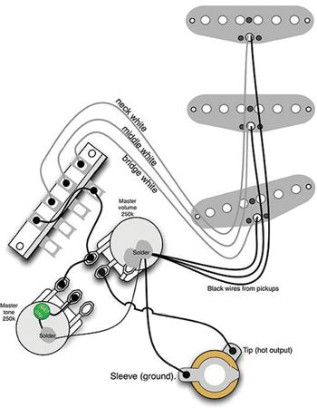 25 best t mods images on pinterest guitars, bass guitars and bridge pickup wiring diagram switch stratocaster master tone configuration www premierguitar com articles