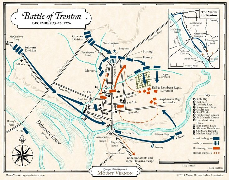 General George Washington employed a winning strategy that included victories at the Battle of Trenton in 1776 and Yorktown in 1781.