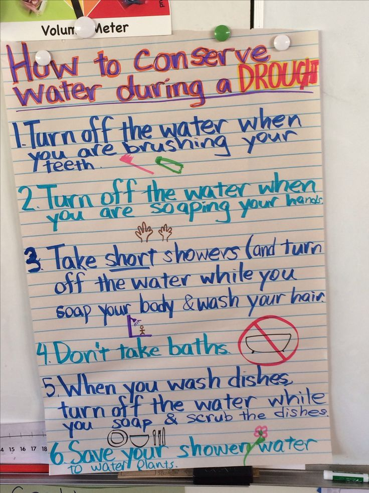 How to conserve water during a drought anchor chart kids for How to save water in your house