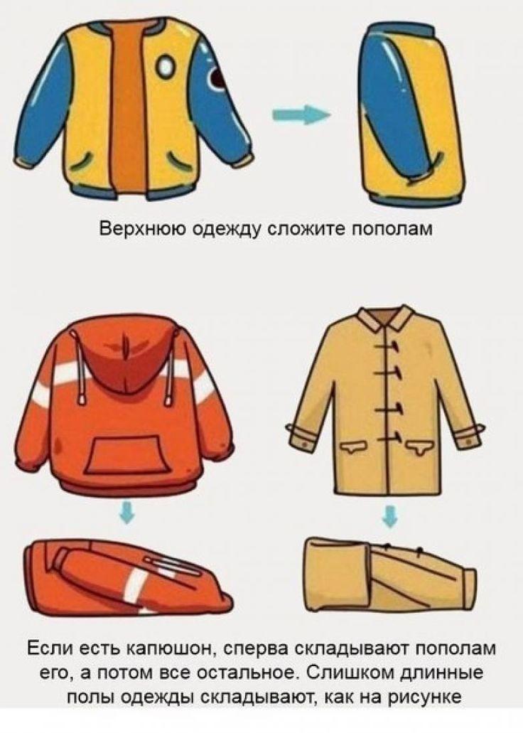 Как упаковать чемодан 2