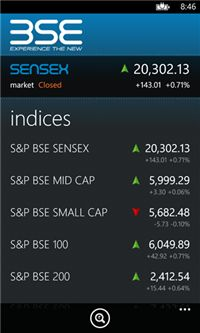 Official BSE Stock Market App for Windows Phone 8
