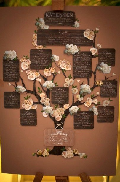 stunning table plan idea (different colours)