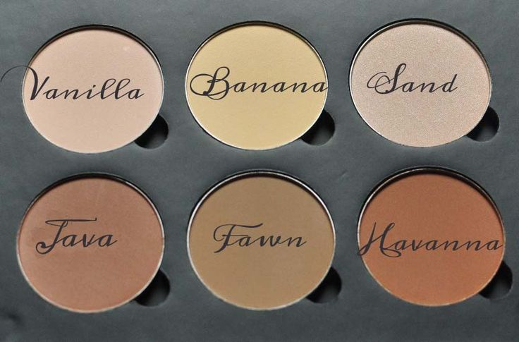 Anastasia Beverly Hills Contour Kit Light to Medium Review