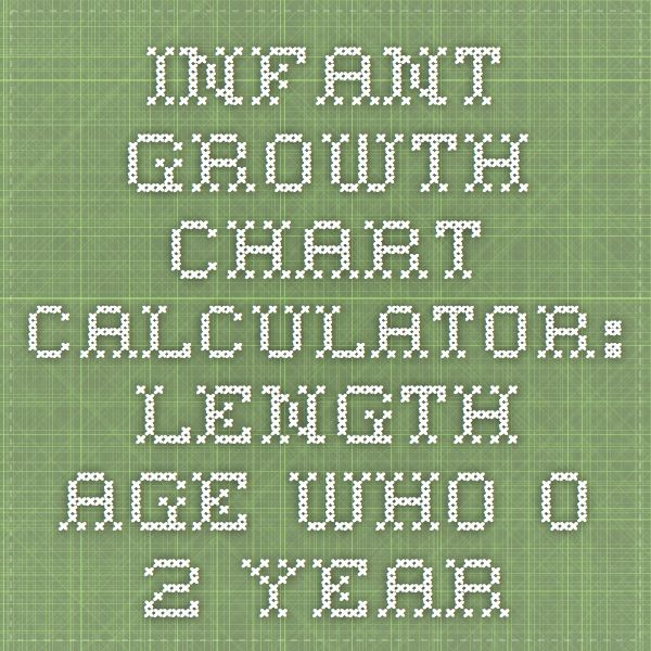 Infant Growth Chart Calculator: Length Age WHO 0-2 Year
