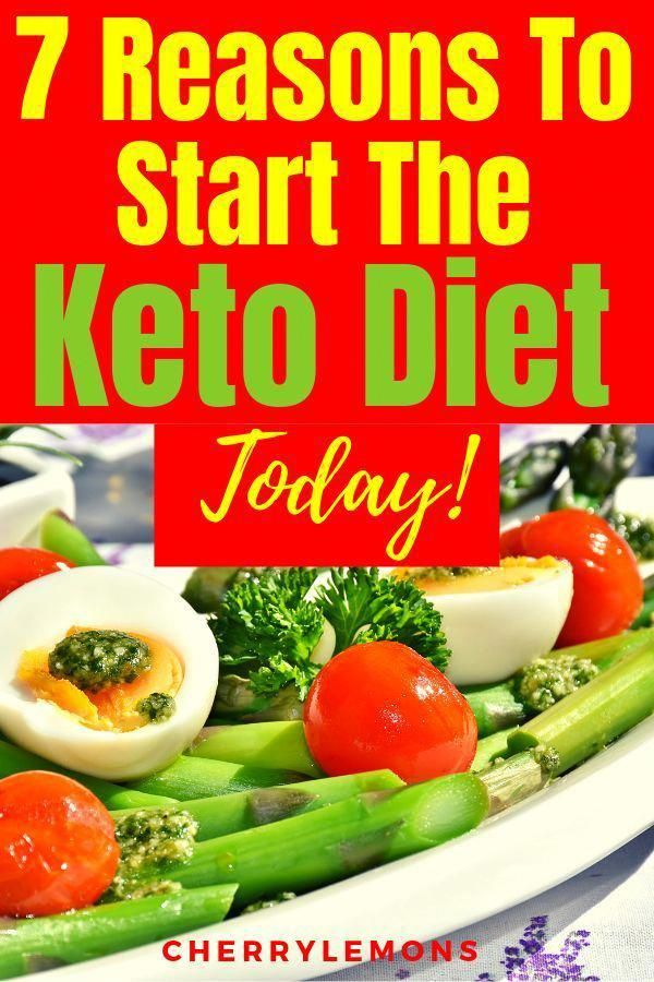 Pin On Ketogenic Diet Meals