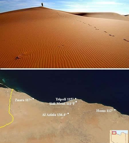 Najteplejšie miesta sa nachádzajú v Líbyi. Teplotné záznamy hovoria, že najvyššiu teplotu tu namerali v meste El Azizia (+ 57,8 °C). Stovky kilometrov ďalej boli ešte teplejšie miesta. Pravdepodobne bola spomínaná teplota prekonaná na mnohých miestach na Zemi, nie sú však o tom oficiálne záznamy.