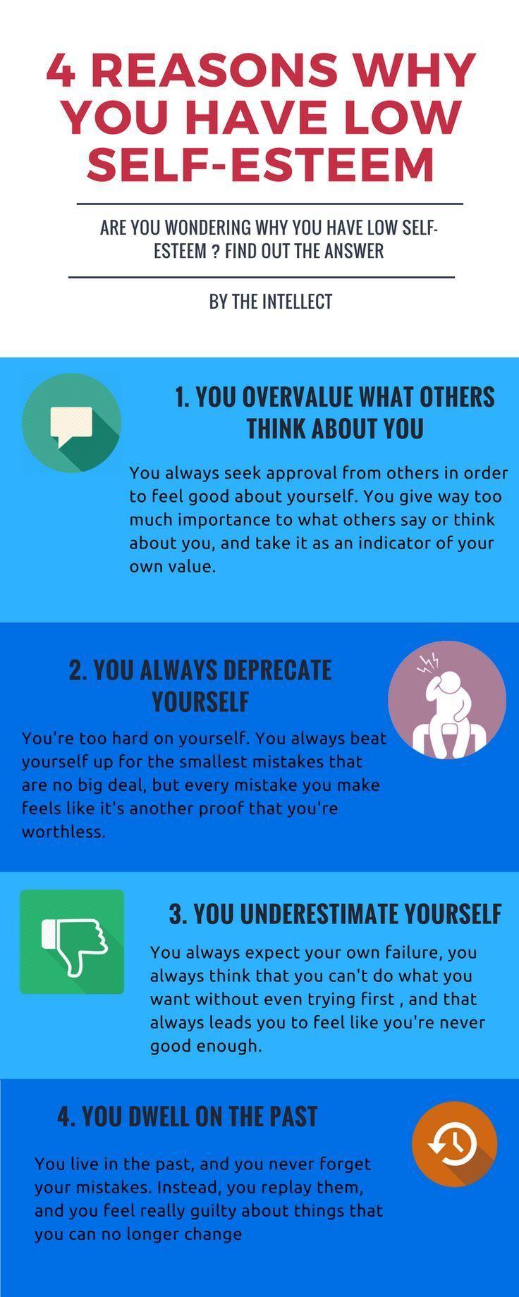 Infographic 4 Reasons Why You Have Low Self Esteem Self Esteem Activities Self Confidence Tips Building Self Esteem