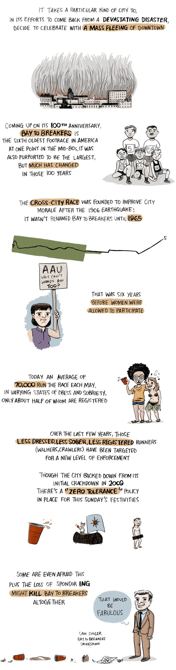 Bay to Breakers - An Illustrated History of Bay to Breakers | 7x7