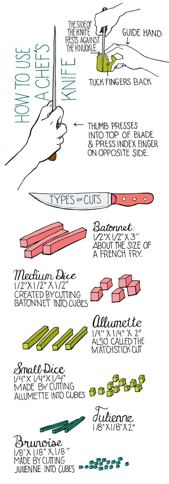 "Knife skills: Before trying out a new recipe, give these ""Using A Chef's Knife"" skills a try!"
