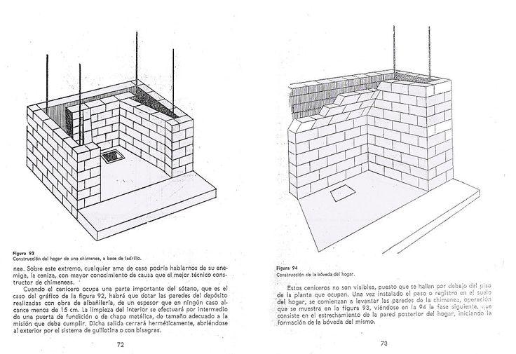 Como construir una chimenea de obra chimeneas de obra - Como funciona una chimenea de lena ...