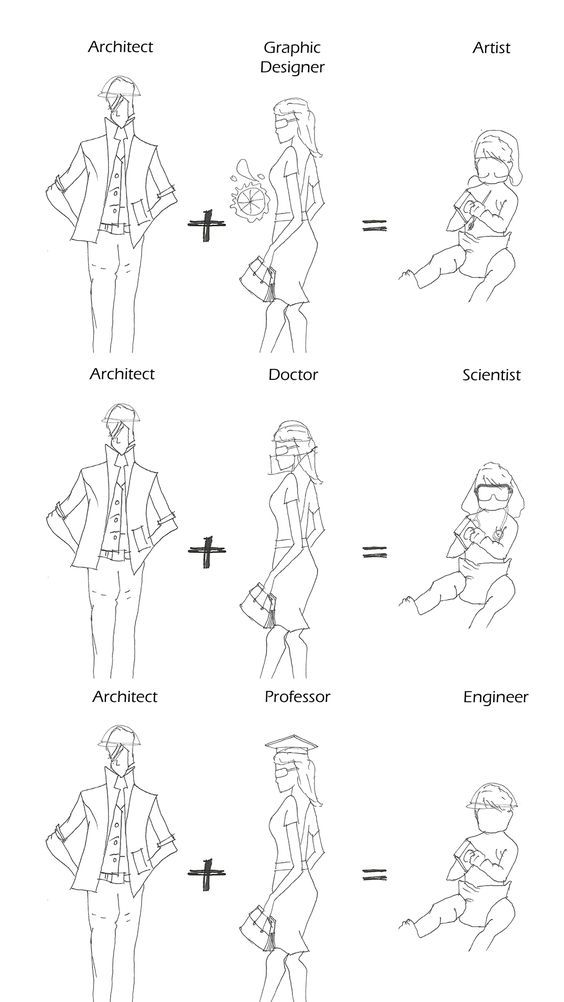 The Ultimate Matchmaking Guide for Architects