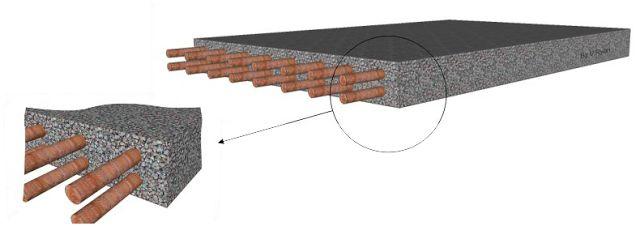 béton-armé : Le béton est fabriqué à partir de petites pierres et de gravier appelé agrégat, sable grossier, du ciment et de l'eau.
