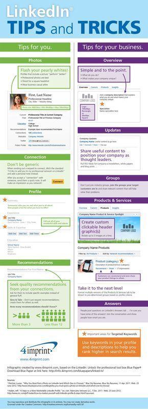 32 best best customer service resume templates  u0026 samples images on pinterest