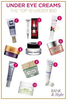 The best and brightest under eye creams under $50!