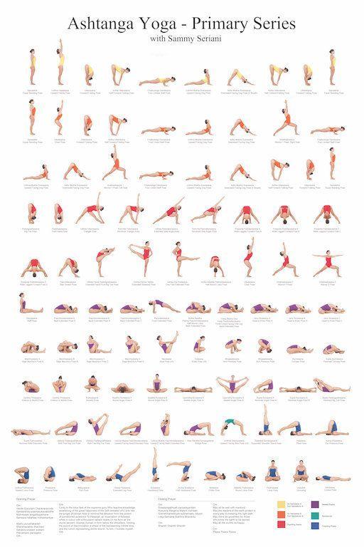 Ashtanga Yoga Primary Series Poster by BigWaveYoga on Etsy