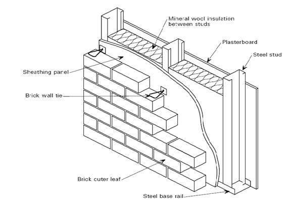 steel-framed-house-construction_clip_image022.jpg (566×396)