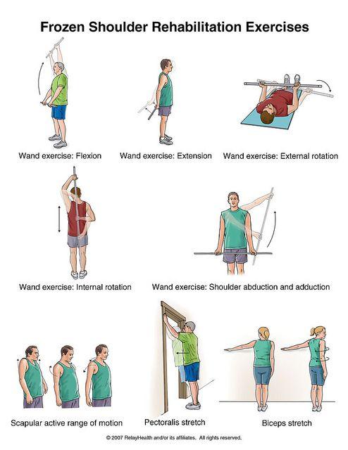 Exercises For Frozen Shoulder