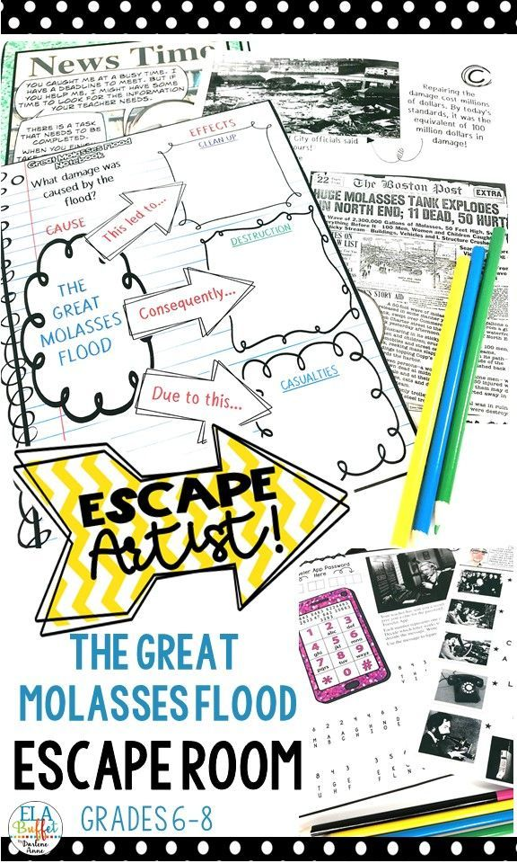 This Escape Room Is An Interactive Breakout Activity That Teaches Kids About Cause And Effect Relat Teaching Literary Elements Upper Elementary Ela Ela Writing